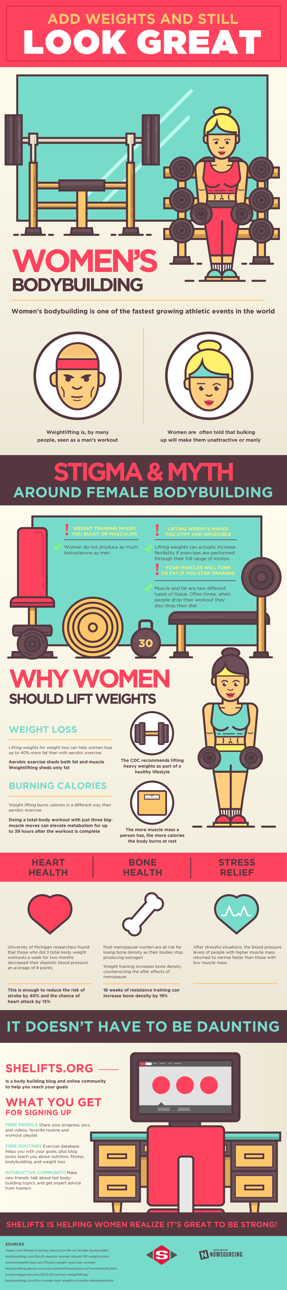 Common myths about female bodybuilding