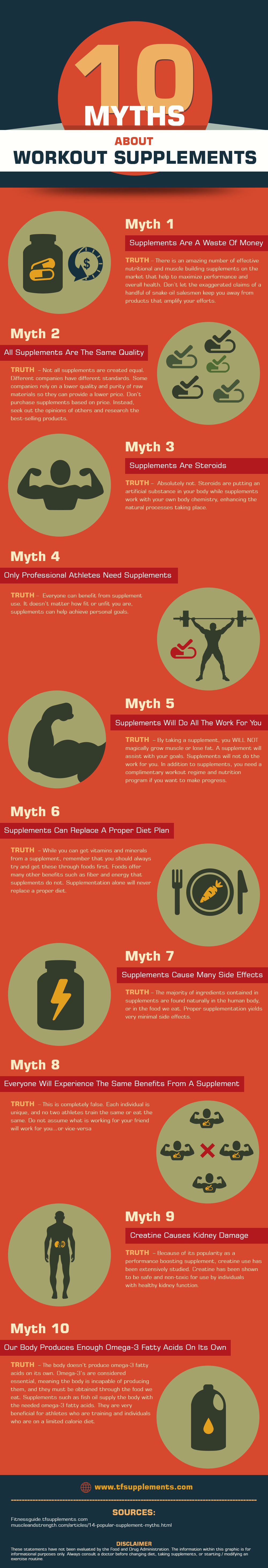 workout supplements Myths