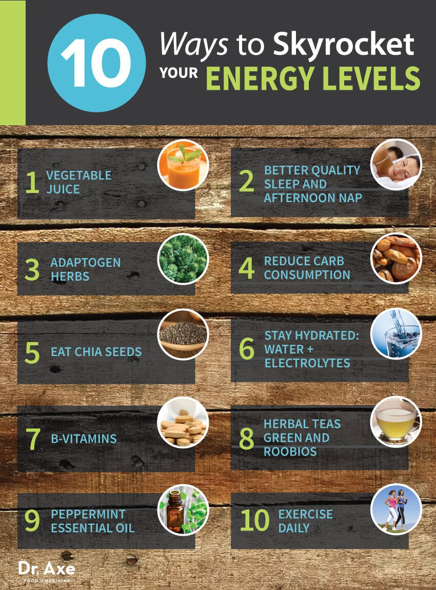 Good Ways To Get Energy Naturally