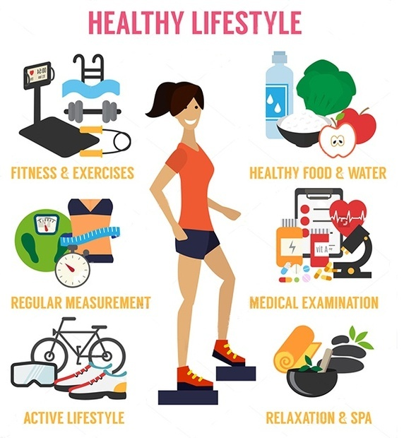 componets-of-healthy-lifestyle