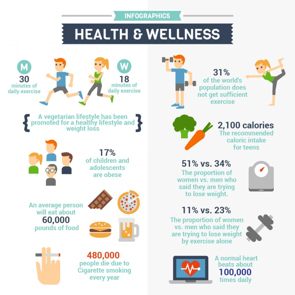 physical-activity-and-healthy-lifestyle